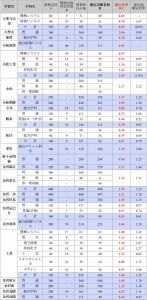 8C0CE88A-FB1D-41DE-B211-BE97E4A4385D